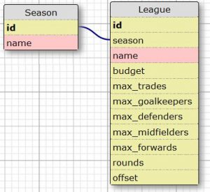 season_league